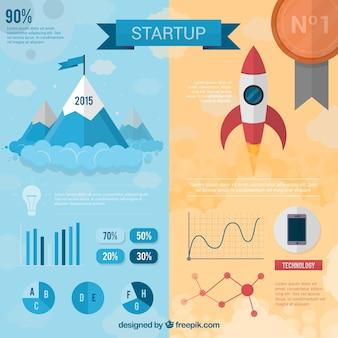 Plantilla de infografía de empresa nueva
