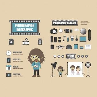Plantilla de infografía de fotógrafo