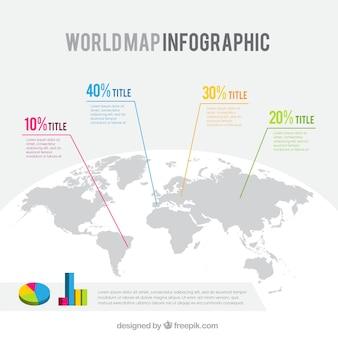 Plantilla de infografía de mapa del mundo