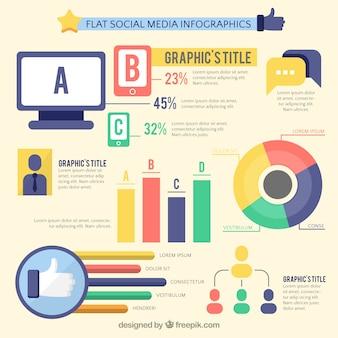Plantilla de infografía plana de medios sociales