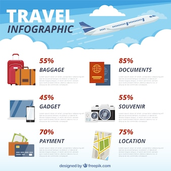 Plantilla infográfica con avión y artículos planos