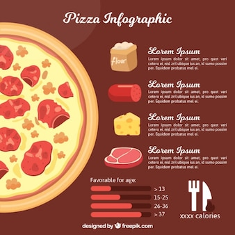 Plantilla infográfica de pizza con diferentes ingredientes