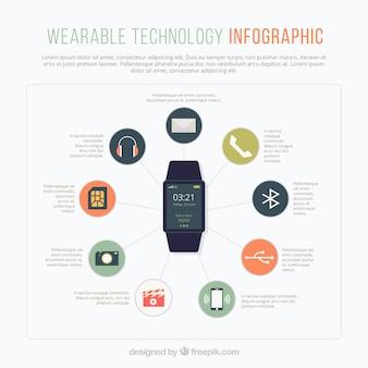 Plantilla infográfica de smartwatch con iconos