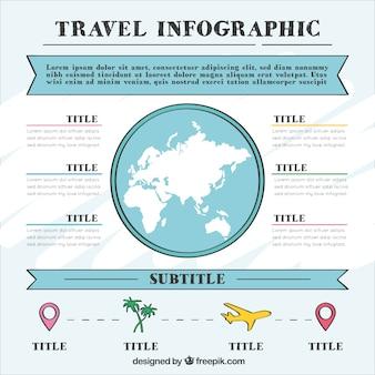 Plantilla infográfica de viaje dibujada a mano