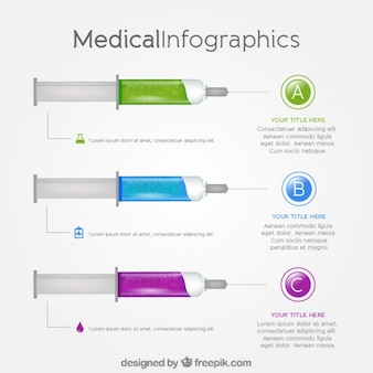 Plantilla Infográfica médica de jeringas