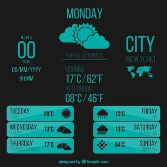Pronóstico meteorológico en color azul
