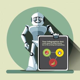 Robot con una plantilla  de infografía