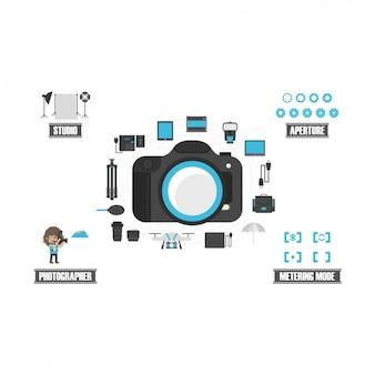 Set de equipo de fotografía