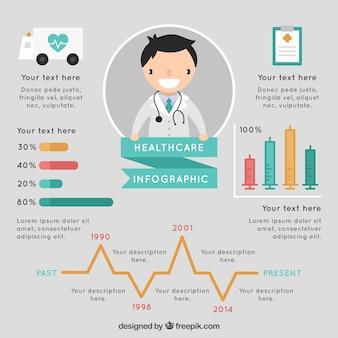 Simpática infografía de asistencia médica