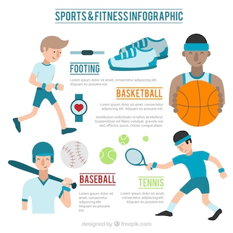 Simpática infografía de deportes