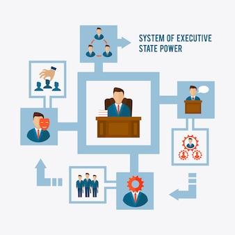 Sistema de poder estatal ejecutivo