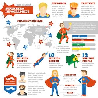 Super héroe infographics con avatares en trajes y mapa del mundo ilustración vectorial