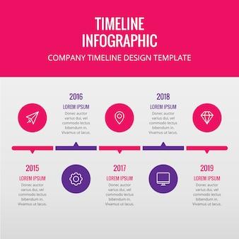 Timeline rosa y púrpura