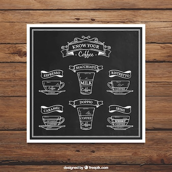 Tipos de café dibujados a mano sobre pizarra