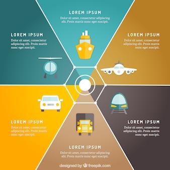 Transporte infografía