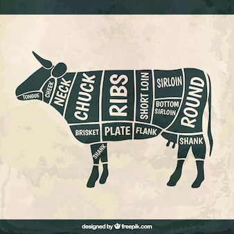 Vaca mapa de carnicero