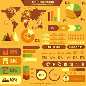 Viajes y transporte infografía