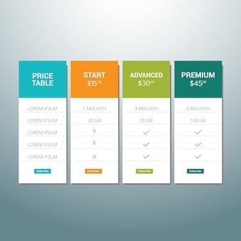 Angebotstarife einstellen. Ui Vektor-Banner für Web-App. Preisfindungstabelle, Bestellung, Box, Button, Liste mit Plan für Website im Flat Design