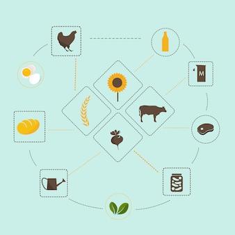 Bauernhof Infografiken