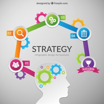strategie kostenlos