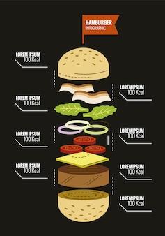 Burger infografischen Design