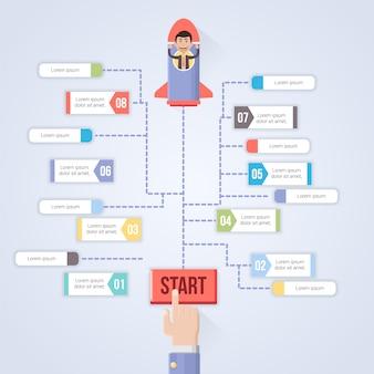 Business Infografische Vorlage mit Rakete