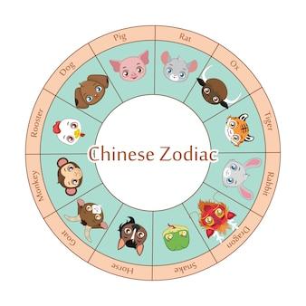 Chinesisches Tierkreiszeichen