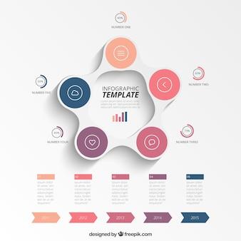 Circular Infografik Vorlage