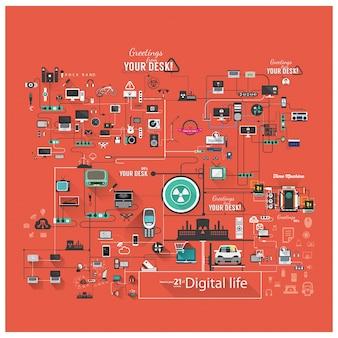 Elektrische Geräte Sammlung