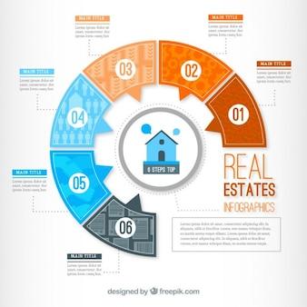 Farbige Grafik von Immobilien