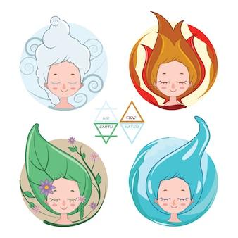 Frau vier Elemente