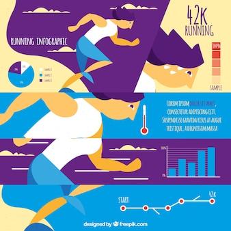 Fun Läufer Infografik