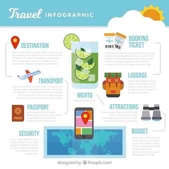 Infografie mit Reiseelementen in flachem Design