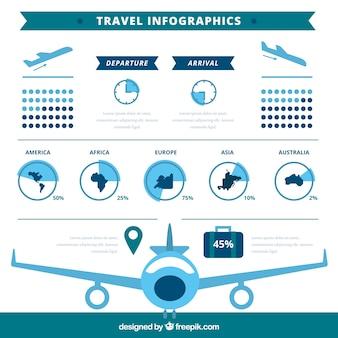Infografische Reisevorlage und Flugzeug in flachem Design