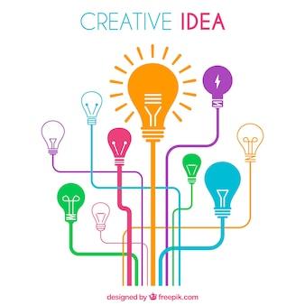 Kreative Idee