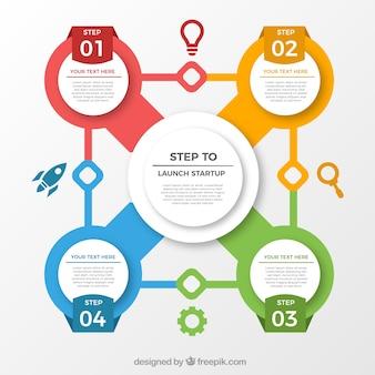 Kreisförmige Infografik mit Stufen und verschiedenen Farben