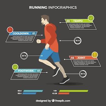 Man läuft mit infografischen Elementen