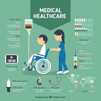 Medizinische Gesundheits Infographie