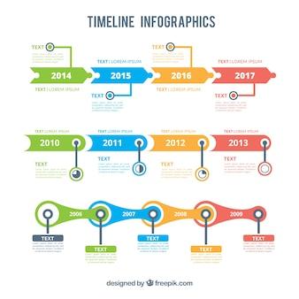 Mehrere infografische Zeitlinien