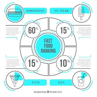 Nette Fast-Food-Infografik