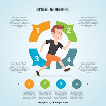Nette Läufer Infografiken