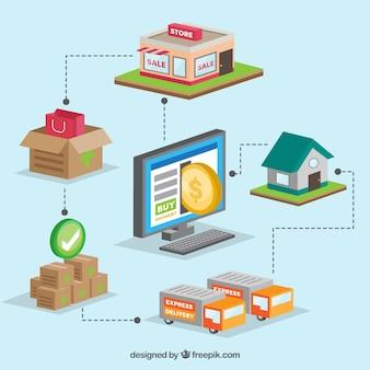 Online-Zahlung, isometrische Schema