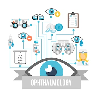 Packung mit Ophthalmologie-Icons
