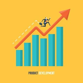 Produktentwicklung Hintergrund