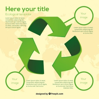 Recycling Infografik