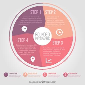 Runde Infografik mit Optionen in Pastellfarben