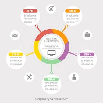 Runde Vorlage der Farbe Infografik