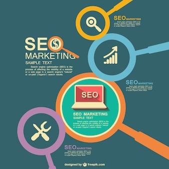 SEO Marketing Flach Vektor