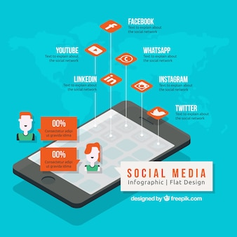 Social-Media-Handy Infographie