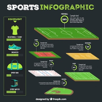 Sport Infographie
